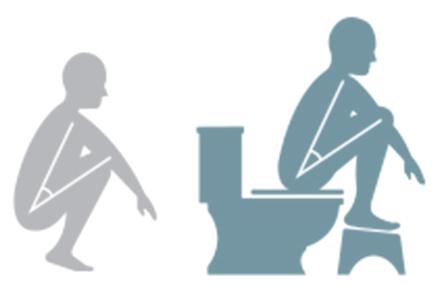 čučeći položaj na wc šolji